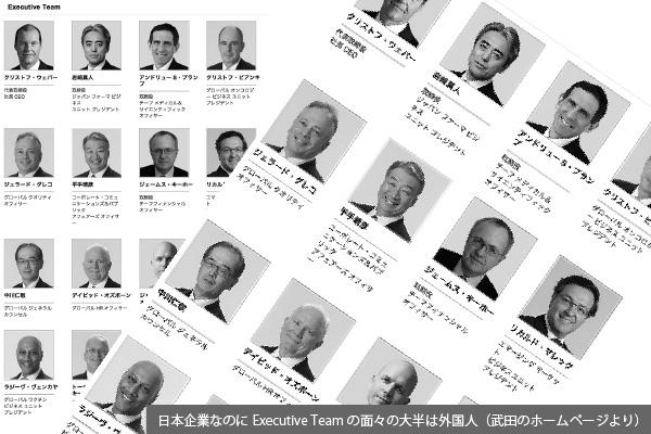 第89回 最高意思決定機関の14人中、日本人は3人だけ
