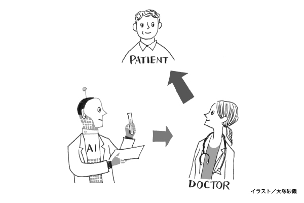 第110回 今こそ「本当の転換点」にある医療
