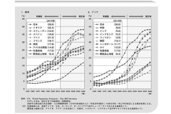 【番外編2】日本の医療レベルと医療の国際化②