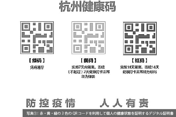 コロナ禍契機に変わりゆく「震源地・中国」の現状
