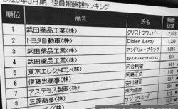 第121回 役員報酬ランク上位に名を連ねる武田トップら
